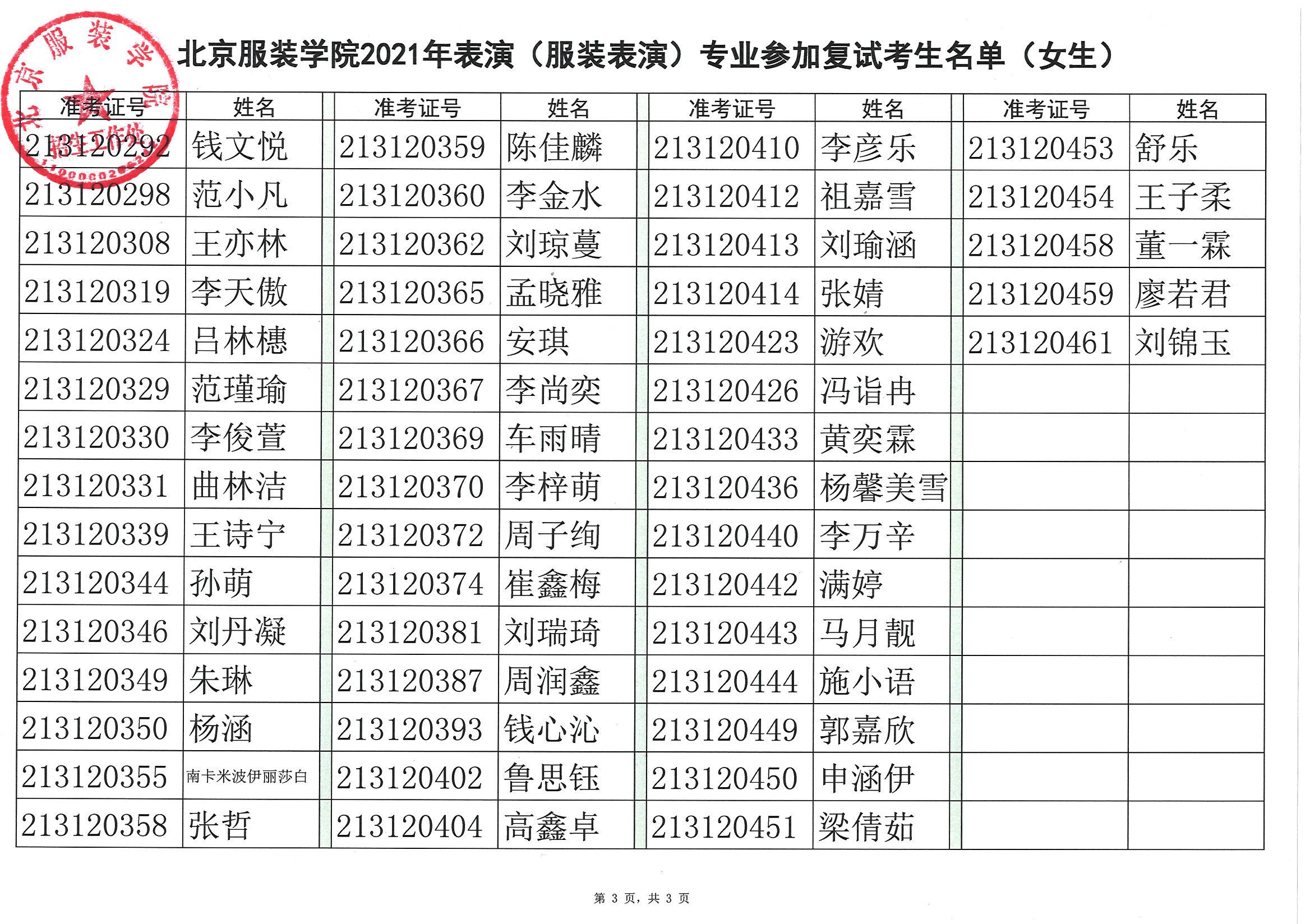 北京服装学院表演专业考试参加复试考生名单及复试安排